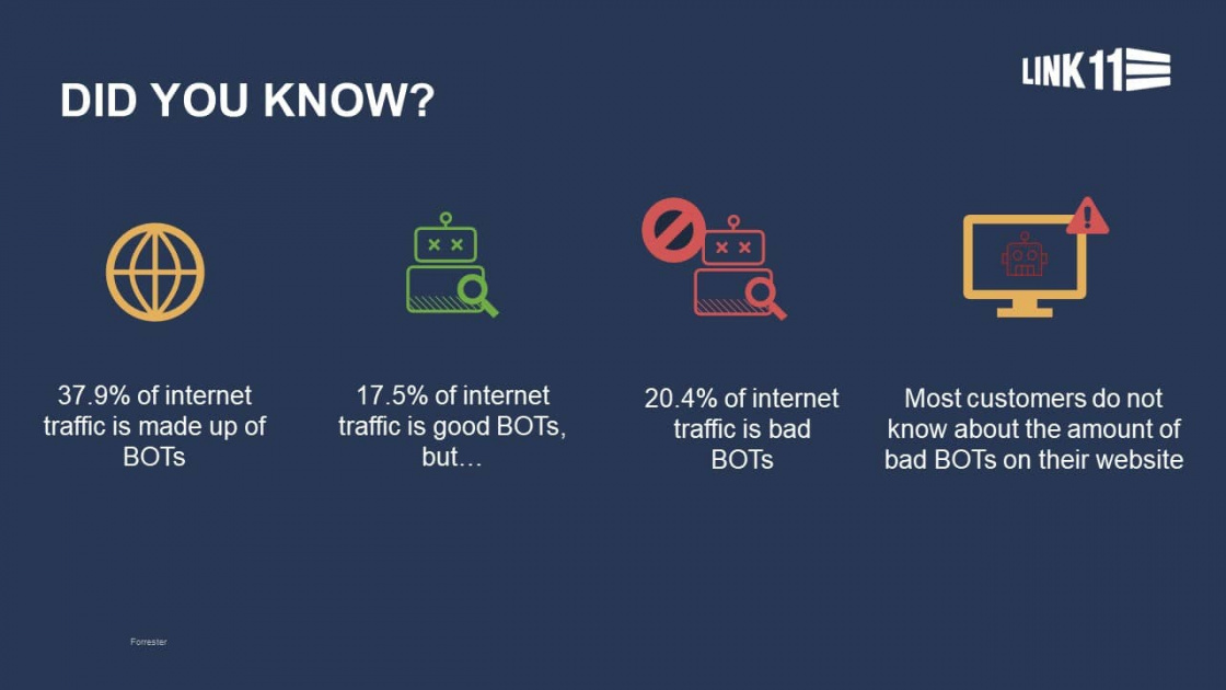 Bot traffic did you know website